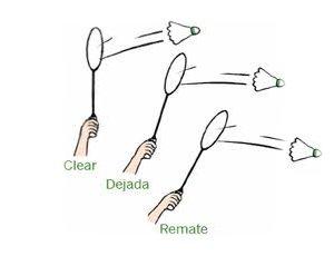Lugar de golpeo del volante en el clear, el drop o dejada y el remate