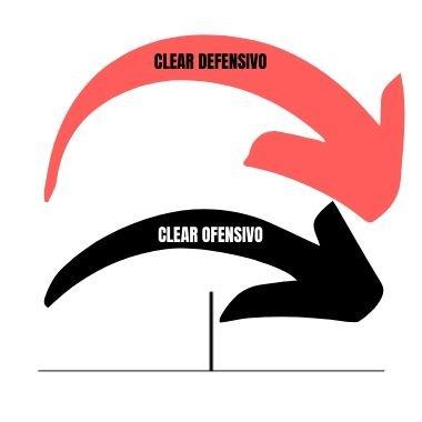 explicación del clear y sus trayectorias en power bádminton