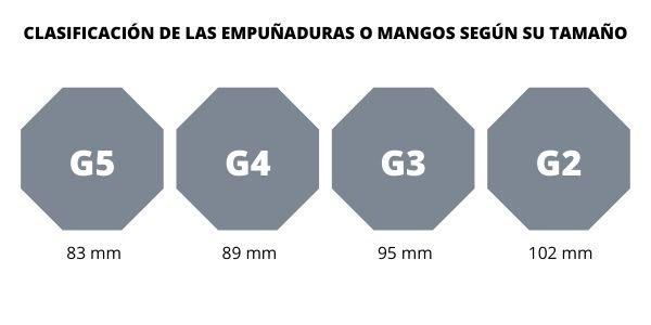 clasificación de las empuñaduras o mangos de la raqueta de bádminton por tamaños