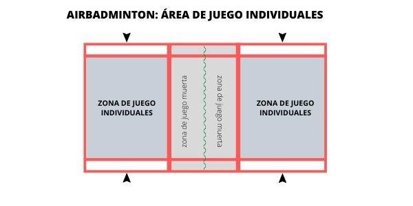 el área de juego en la modalidad indivudual en el airbadminton