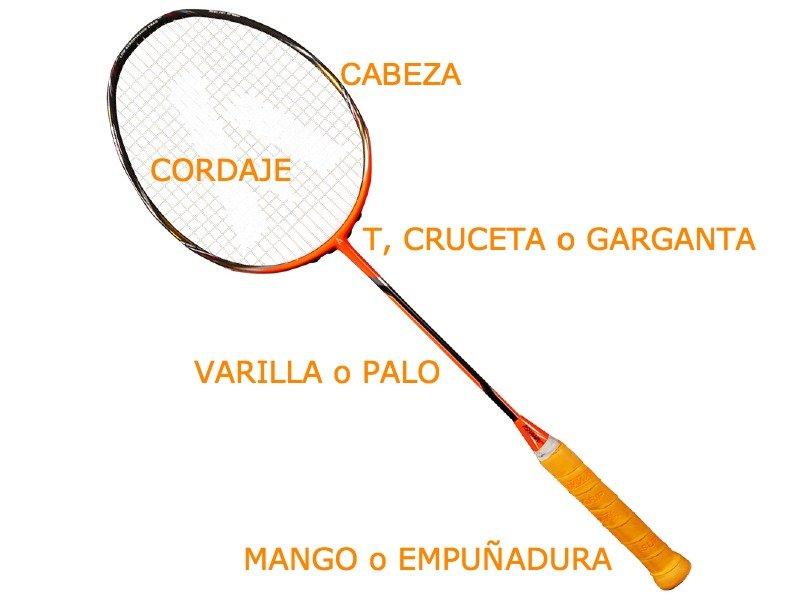partes de una raqueta de bádminton