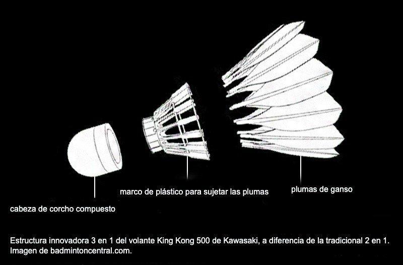esquema composición volante de bádminton kawasaki kingkong 500 en power bádminton