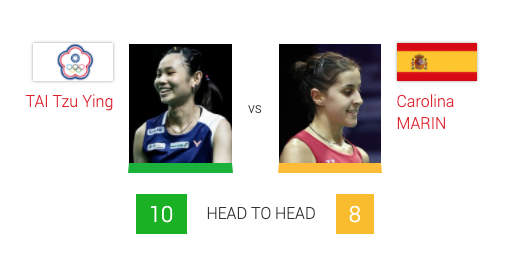 La final de BWF World Tour Finals 2020 de tan solo dos puntos. 10